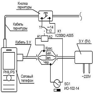Простая охранная сигнализация на базе сотового телефона